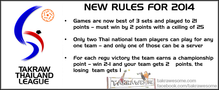 New rule changes for 2014 Takraw Thai League season